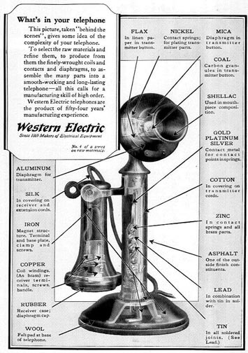 Western Electric 1910 telephone ad